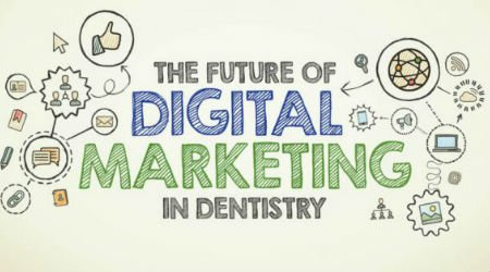 Plan de Marketing Dental Digital